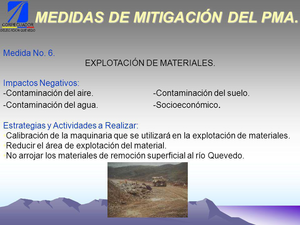 MEDIDAS DE MITIGACIÓN DEL PMA.