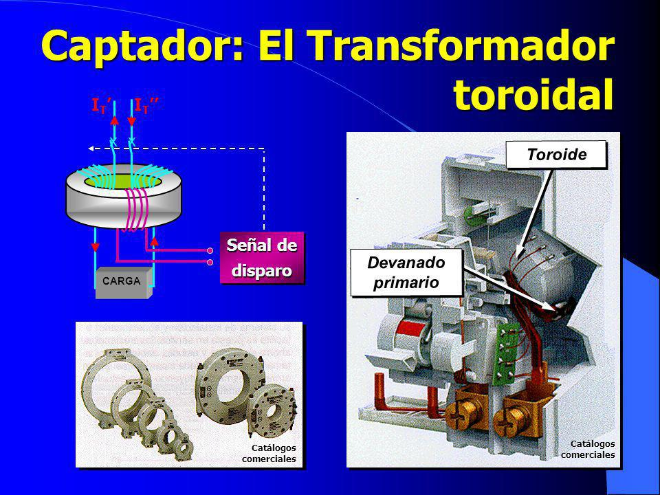 Captador: El Transformador toroidal