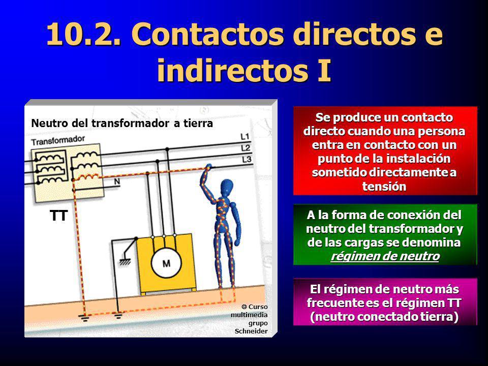 10.2. Contactos directos e indirectos I