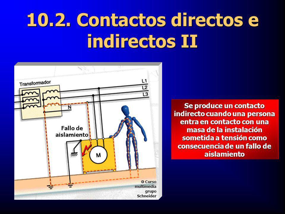 10.2. Contactos directos e indirectos II