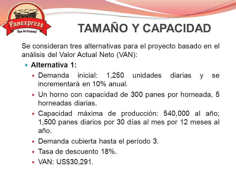 TAMAÑO Y CAPACIDAD Se consideran tres alternativas para el proyecto basado en el análisis del Valor Actual Neto (VAN):