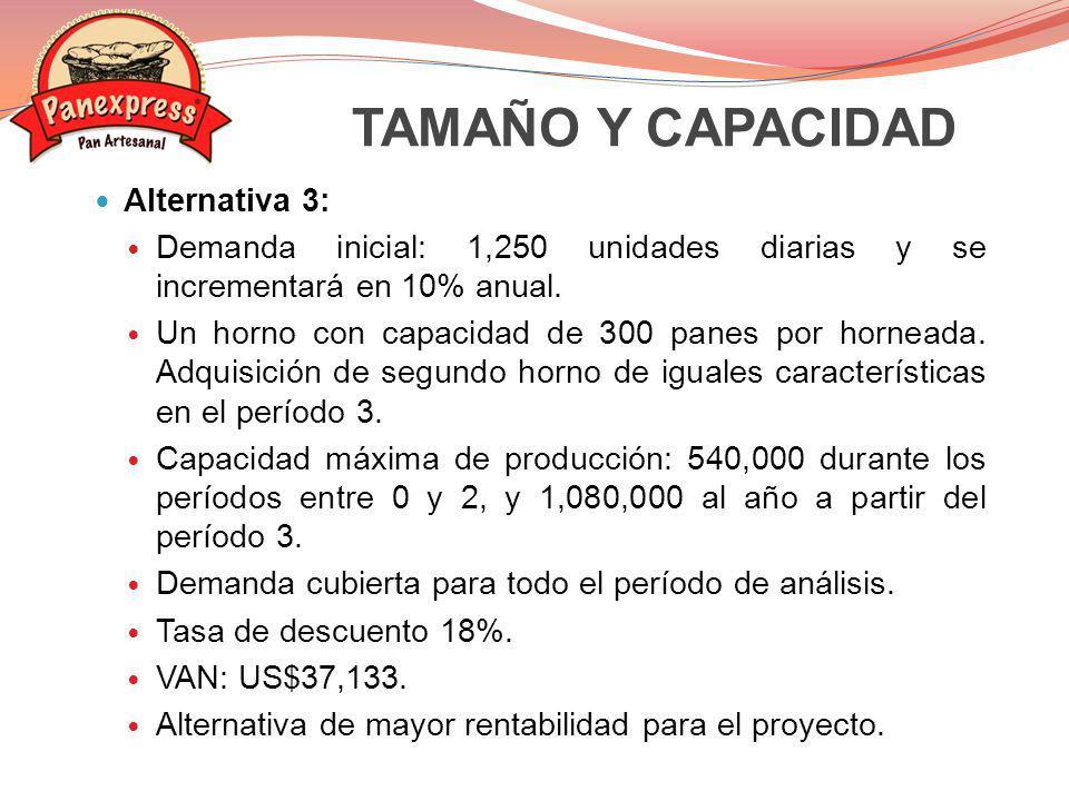 TAMAÑO Y CAPACIDAD Alternativa 3:
