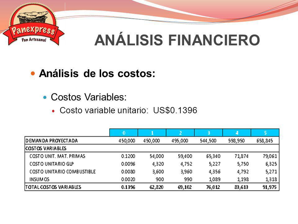 ANÁLISIS FINANCIERO Análisis de los costos: Costos Variables: