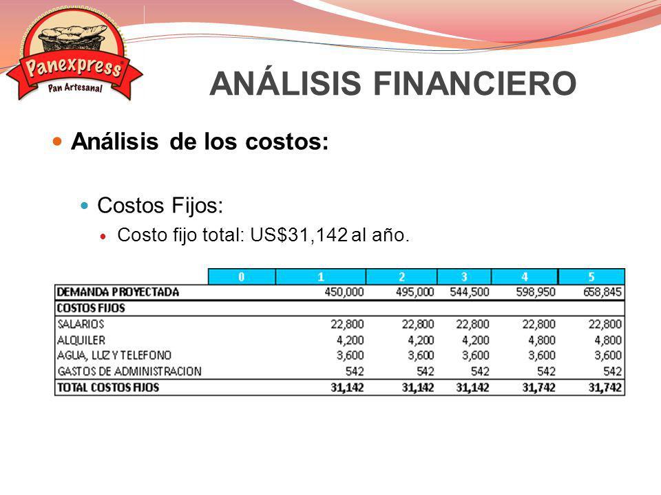 ANÁLISIS FINANCIERO Análisis de los costos: Costos Fijos: