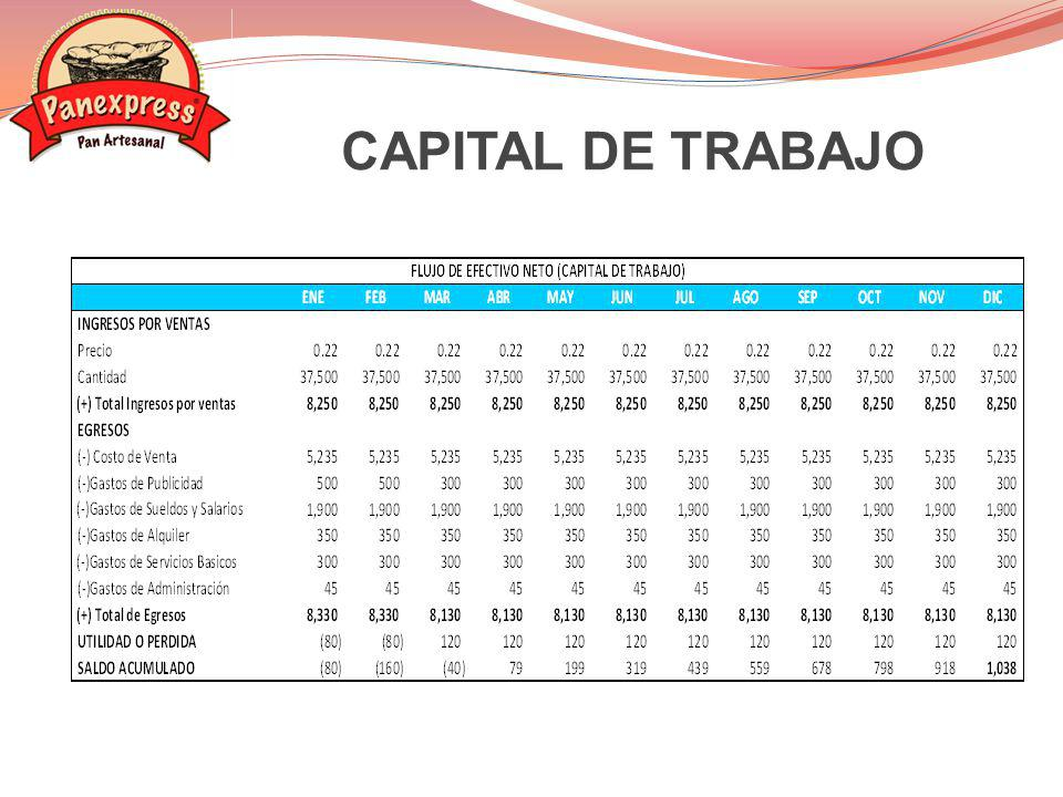 CAPITAL DE TRABAJO 25