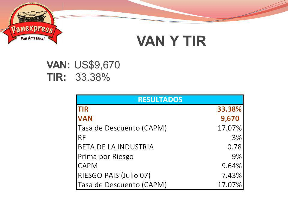 VAN Y TIR VAN: US$9,670 TIR: 33.38% 28