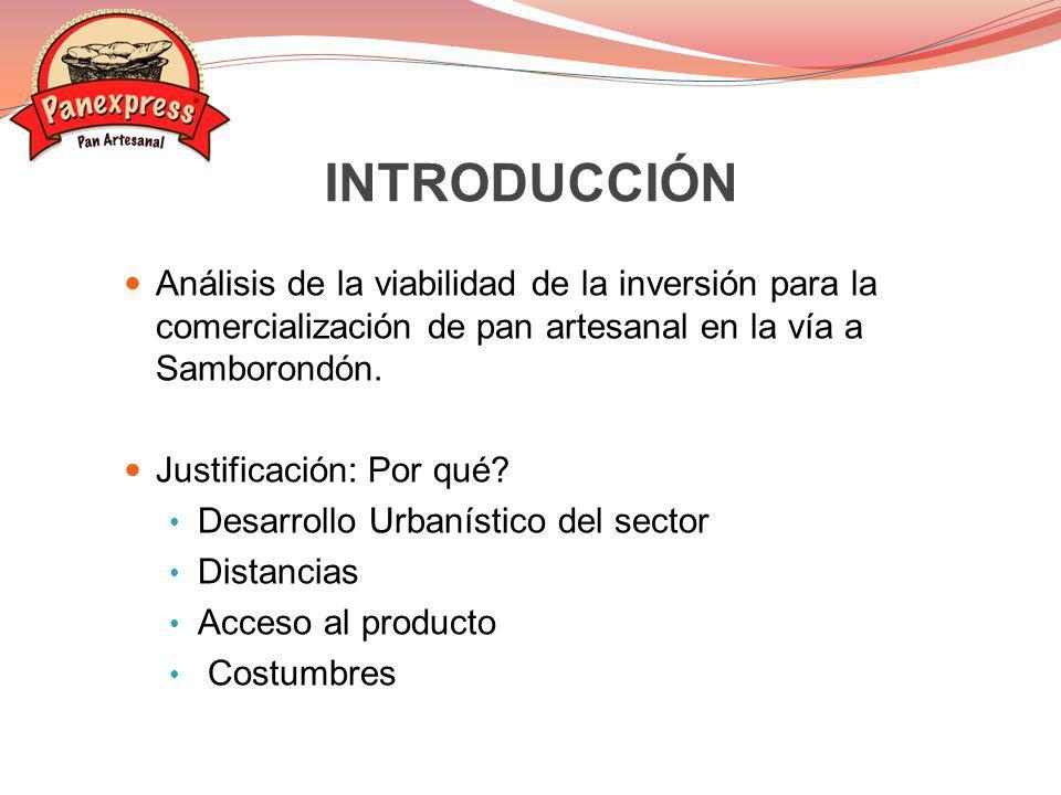 INTRODUCCIÓN Análisis de la viabilidad de la inversión para la comercialización de pan artesanal en la vía a Samborondón.