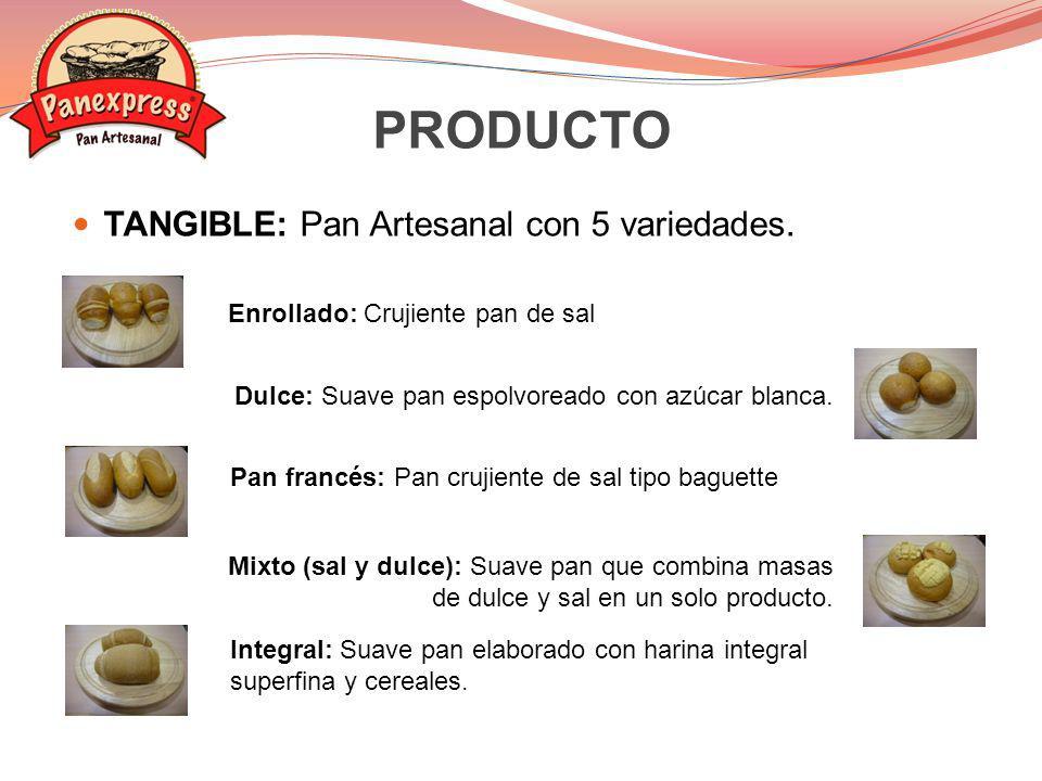 PRODUCTO TANGIBLE: Pan Artesanal con 5 variedades.