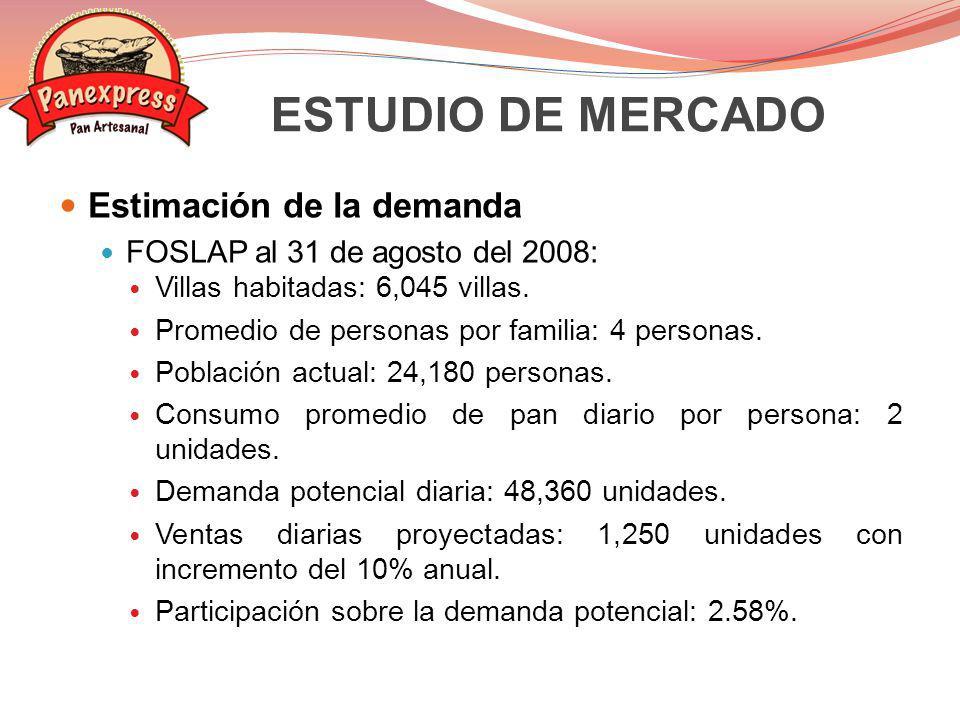ESTUDIO DE MERCADO Estimación de la demanda
