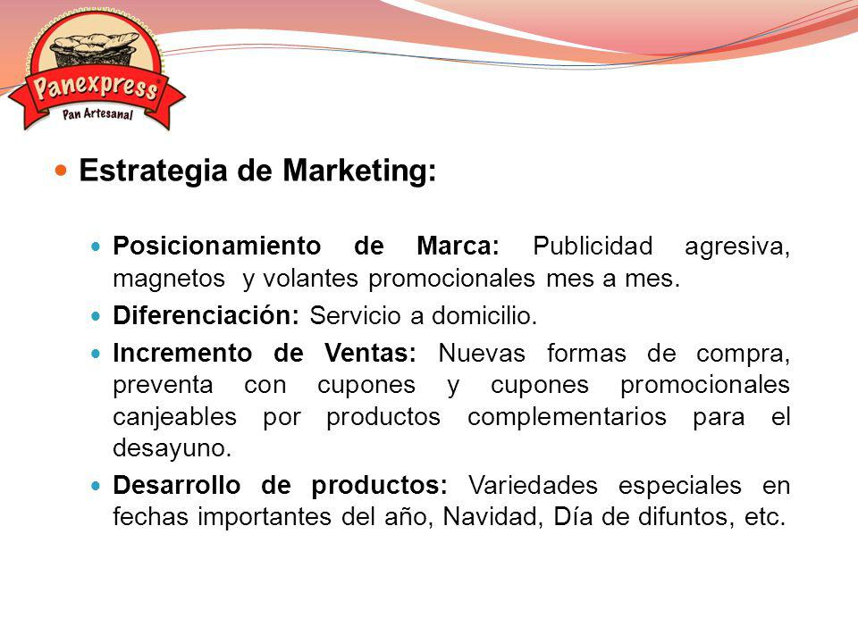 Estrategia de Marketing: