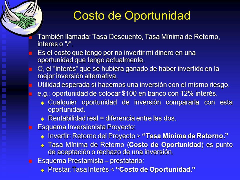 Costo de Oportunidad También llamada: Tasa Descuento, Tasa Mínima de Retorno, interes o r .