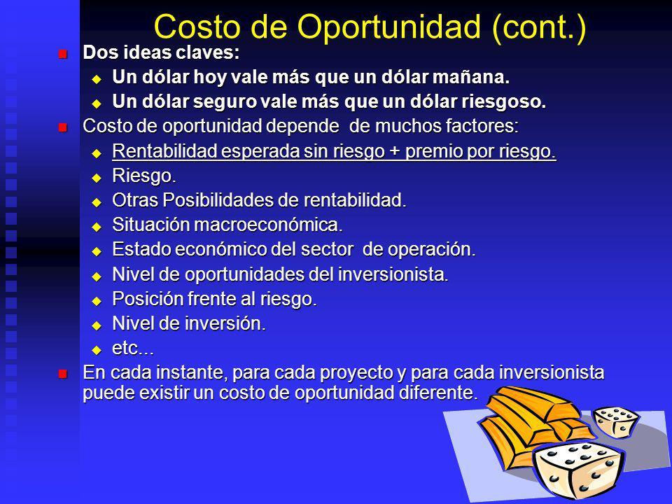 Costo de Oportunidad (cont.)