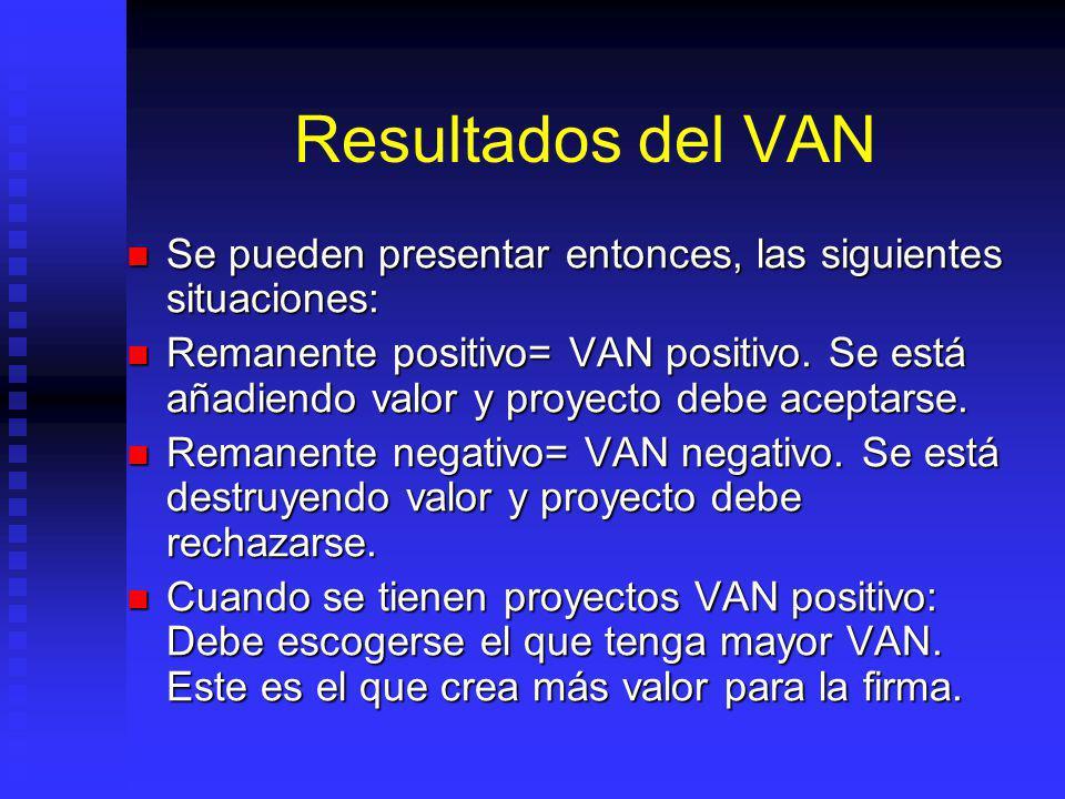 Resultados del VAN Se pueden presentar entonces, las siguientes situaciones: