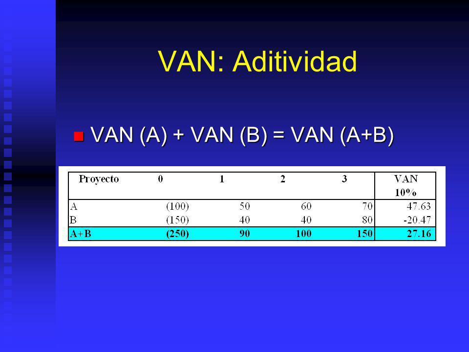 VAN: Aditividad VAN (A) + VAN (B) = VAN (A+B)