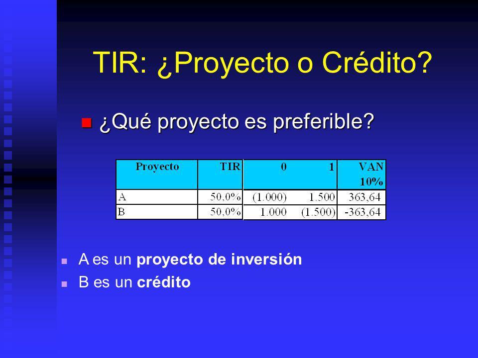 TIR: ¿Proyecto o Crédito