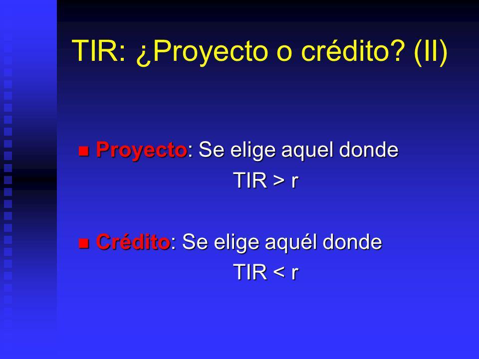 TIR: ¿Proyecto o crédito (II)