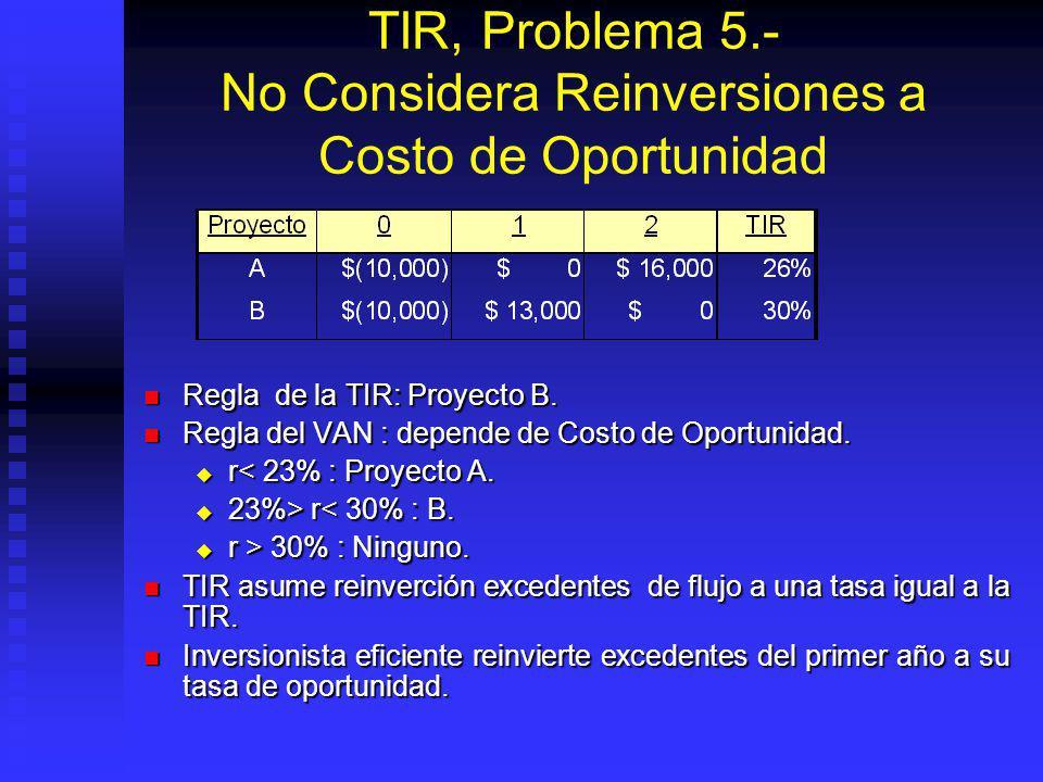 TIR, Problema 5.- No Considera Reinversiones a Costo de Oportunidad