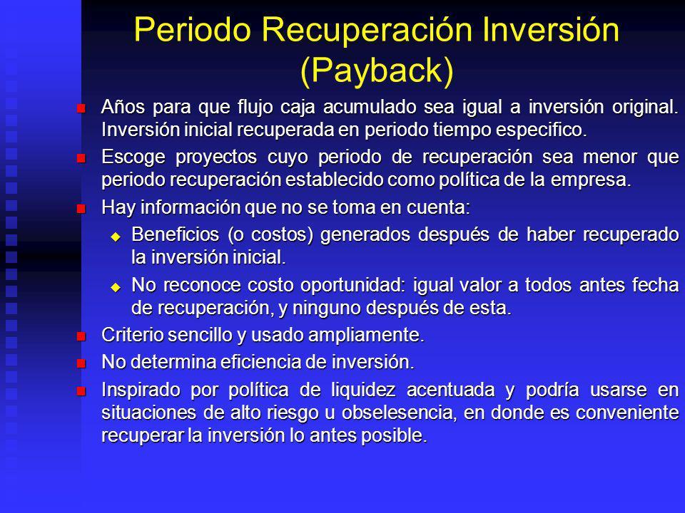 Periodo Recuperación Inversión (Payback)