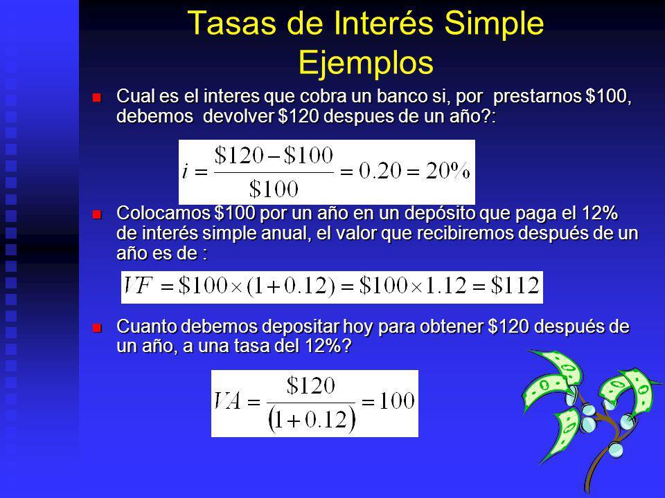 Tasas de Interés Simple Ejemplos