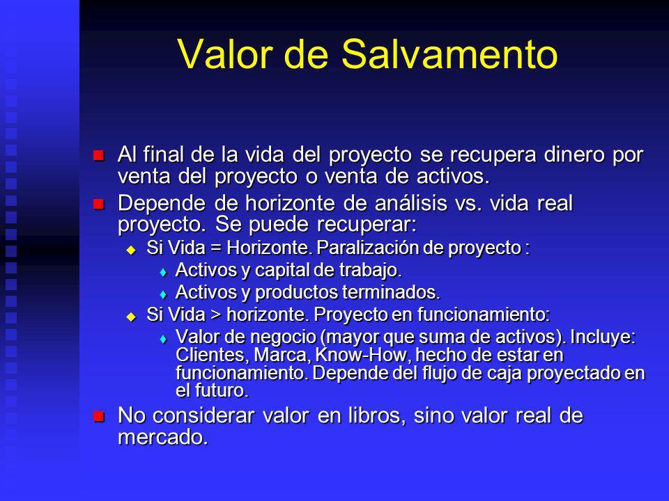 Valor de Salvamento Al final de la vida del proyecto se recupera dinero por venta del proyecto o venta de activos.