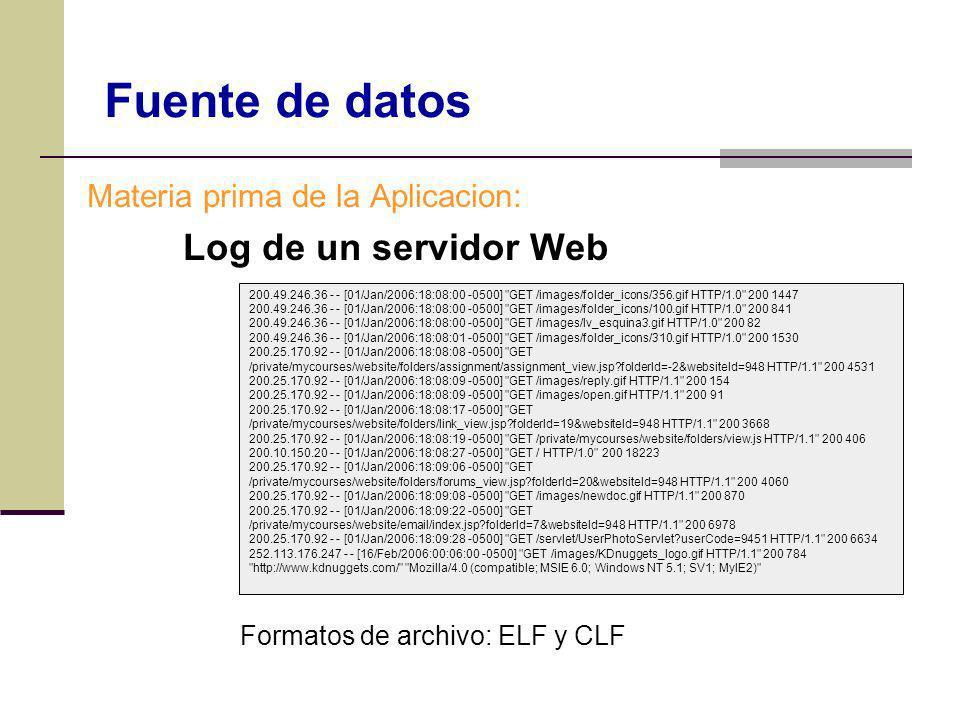 Fuente de datos Log de un servidor Web Materia prima de la Aplicacion: