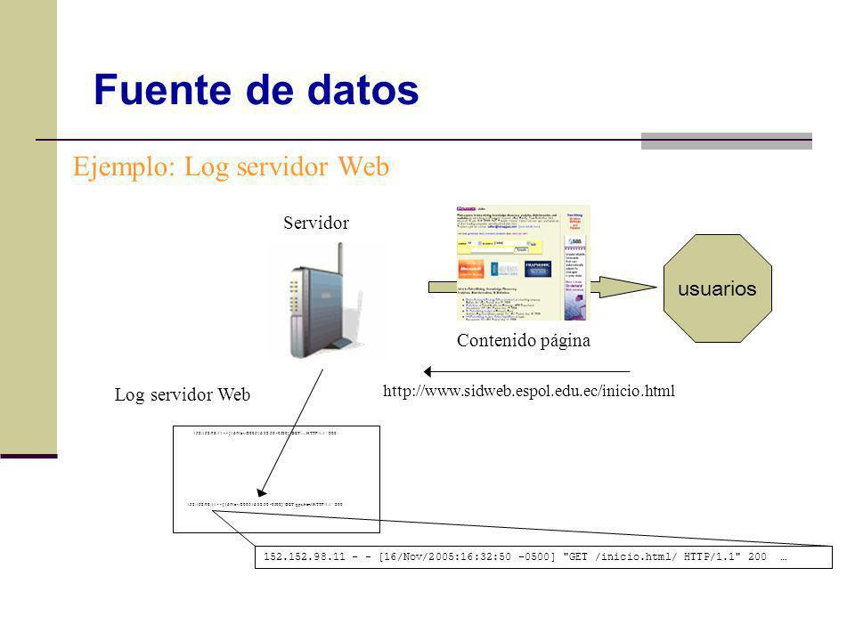 Ejemplo: Log servidor Web