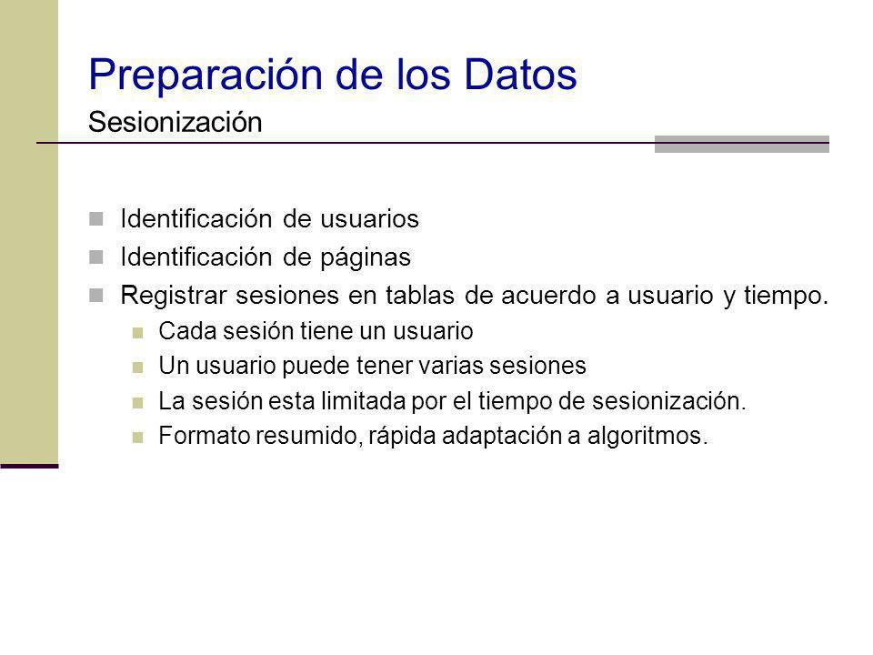 Preparación de los Datos