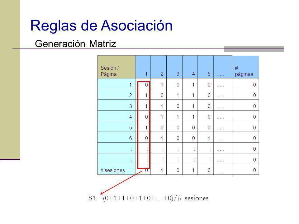 Reglas de Asociación Generación Matriz