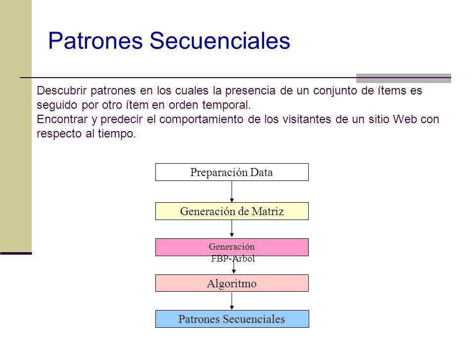 Patrones Secuenciales