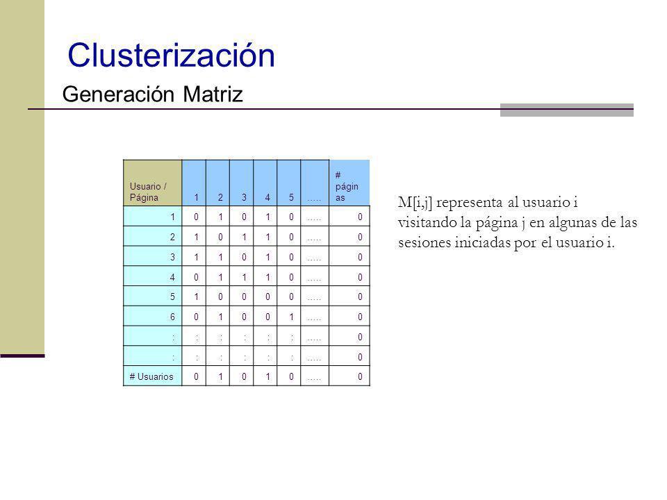 Clusterización Generación Matriz