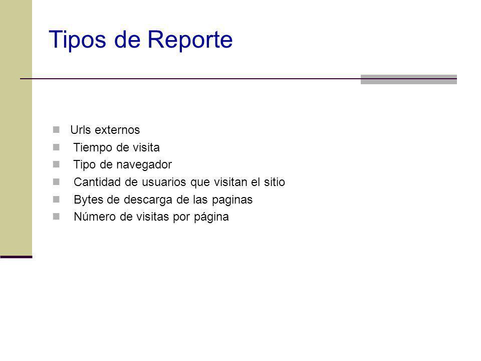 Tipos de Reporte Urls externos Tiempo de visita Tipo de navegador
