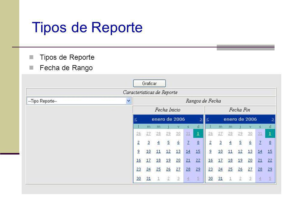 Tipos de Reporte Tipos de Reporte Fecha de Rango