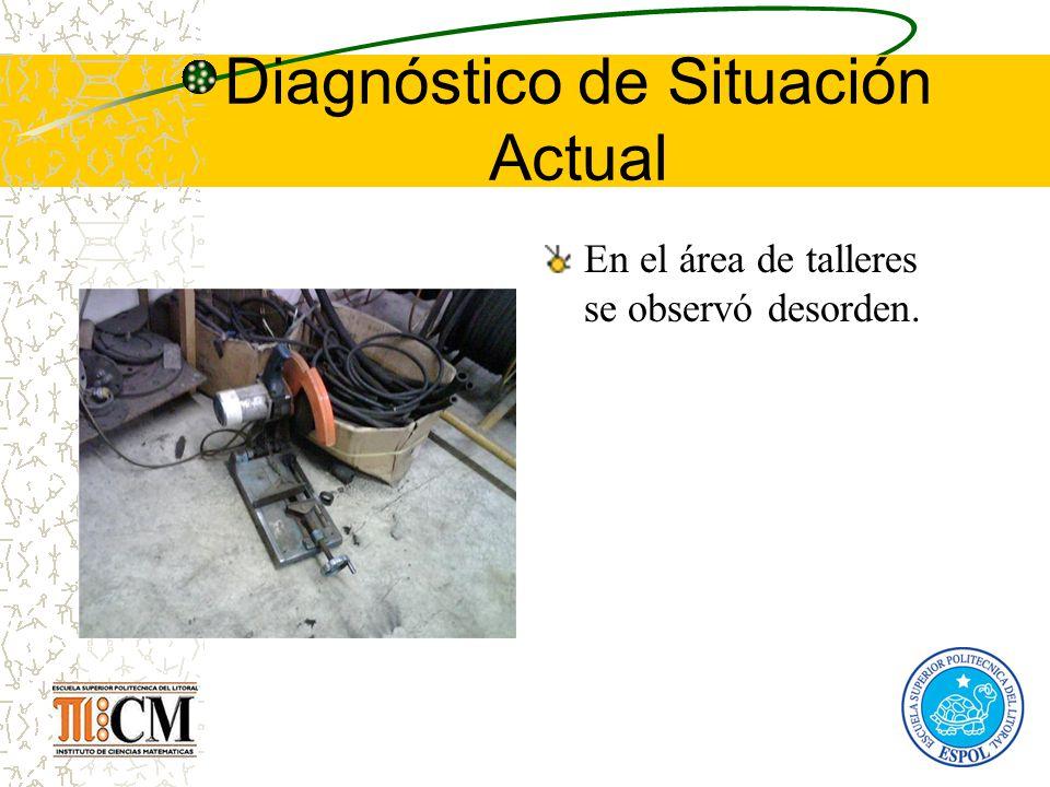 Diagnóstico de Situación Actual