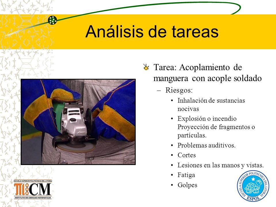 Análisis de tareas Tarea: Acoplamiento de manguera con acople soldado