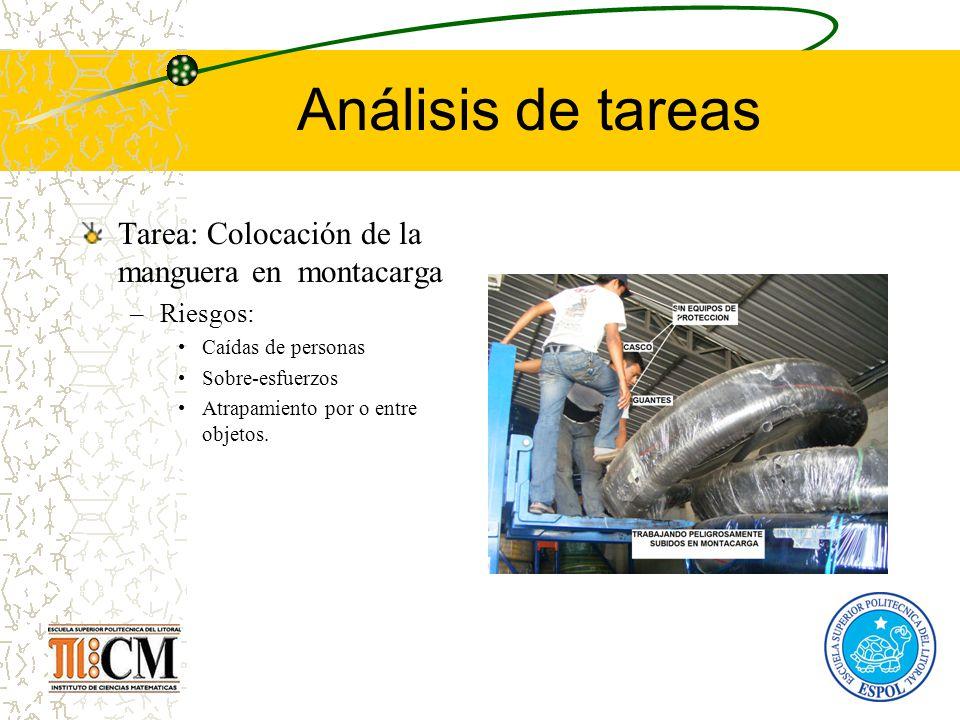 Análisis de tareas Tarea: Colocación de la manguera en montacarga