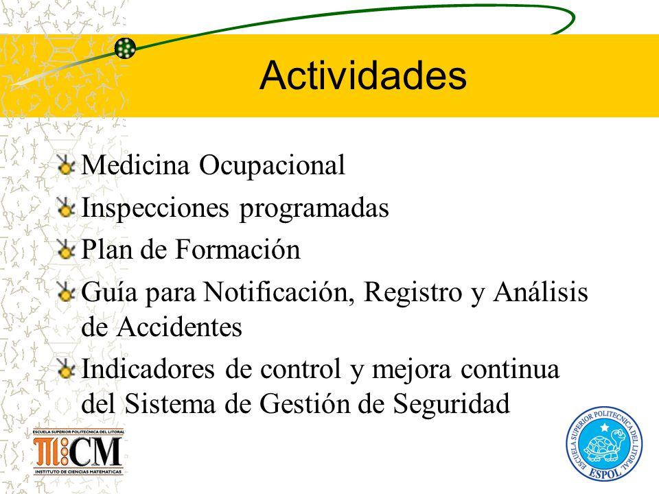 Actividades Medicina Ocupacional Inspecciones programadas