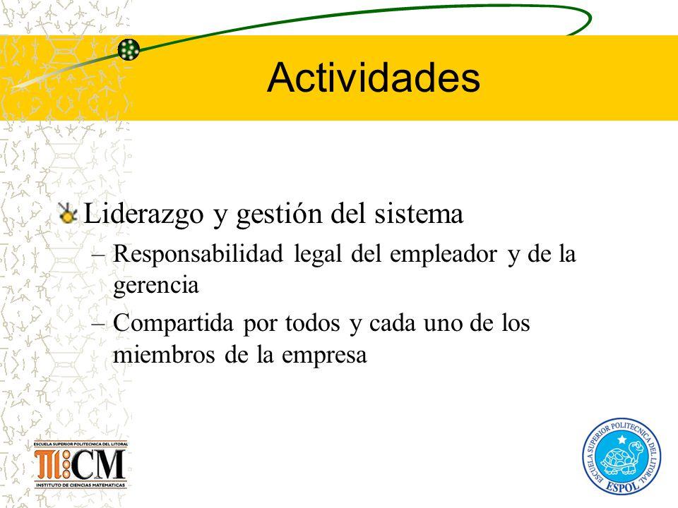 Actividades Liderazgo y gestión del sistema
