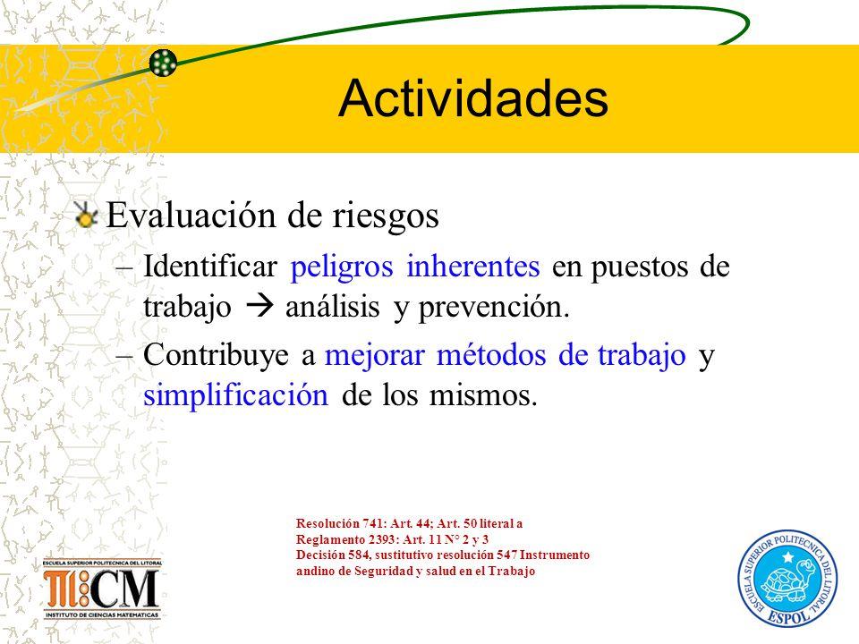 Actividades Evaluación de riesgos