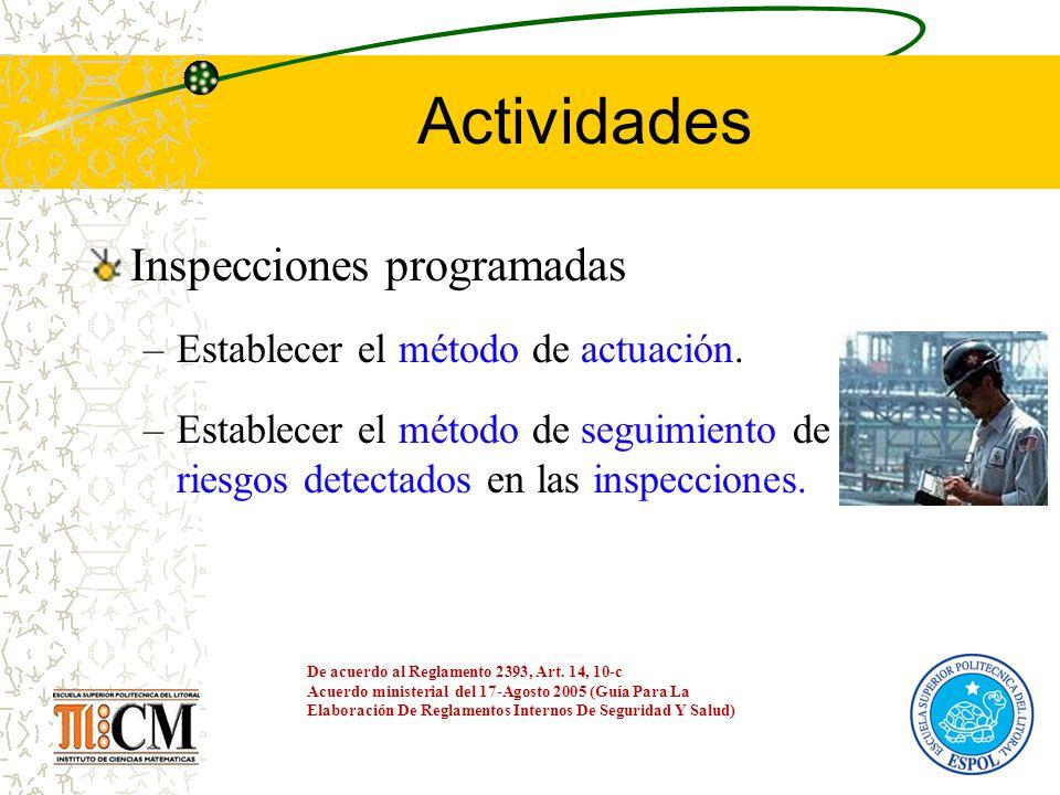 Actividades Inspecciones programadas