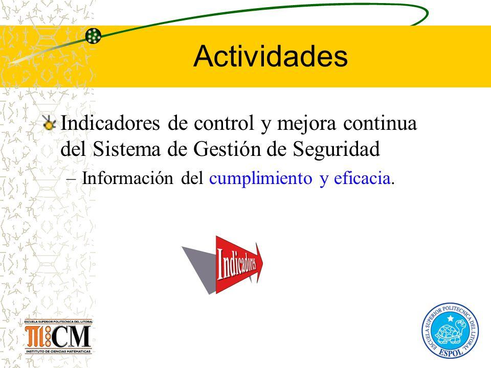 Actividades Indicadores de control y mejora continua del Sistema de Gestión de Seguridad.