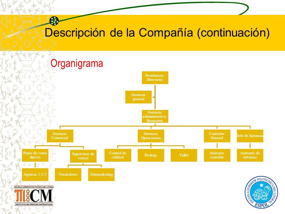 Descripción de la Compañía (continuación)