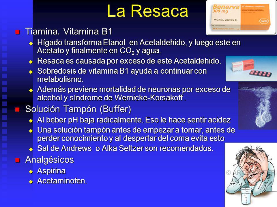 La Resaca Tiamina. Vitamina B1 Solución Tampón (Buffer) Analgésicos
