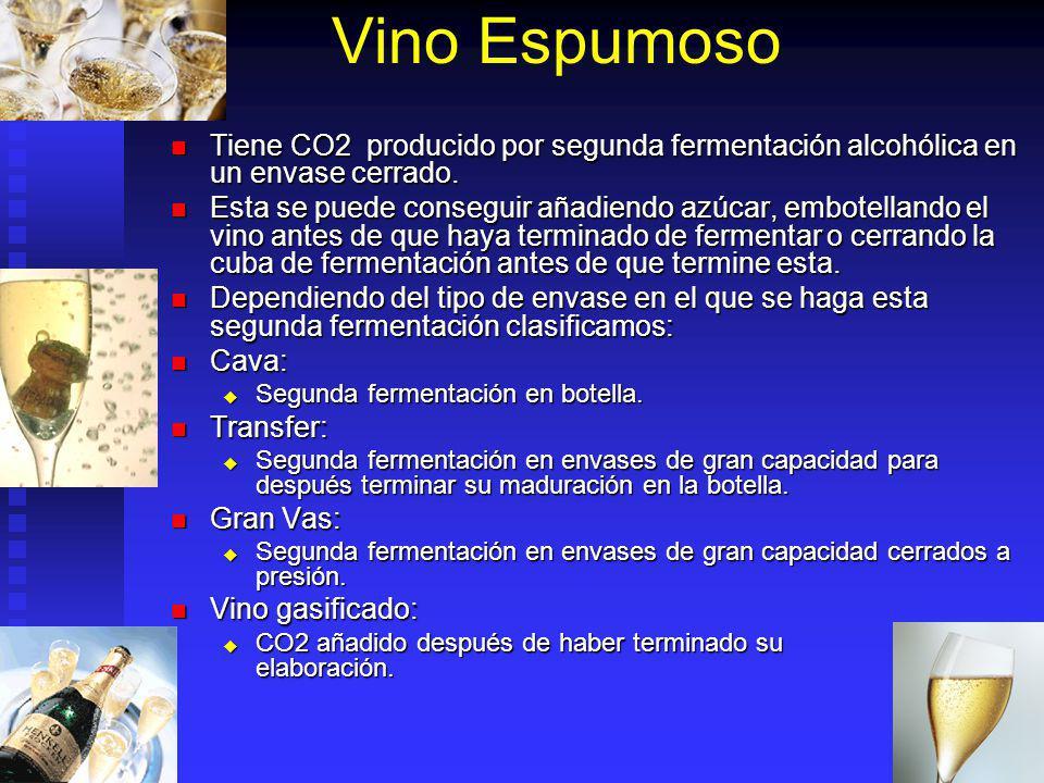 Vino Espumoso Tiene CO2 producido por segunda fermentación alcohólica en un envase cerrado.
