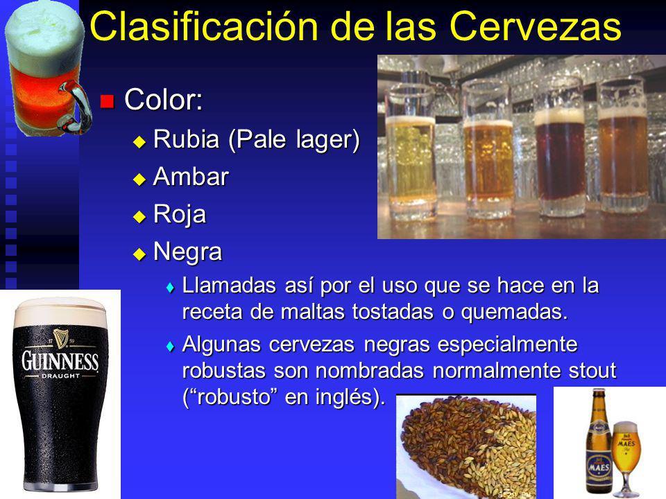 Clasificación de las Cervezas