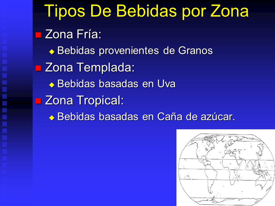 Tipos De Bebidas por Zona