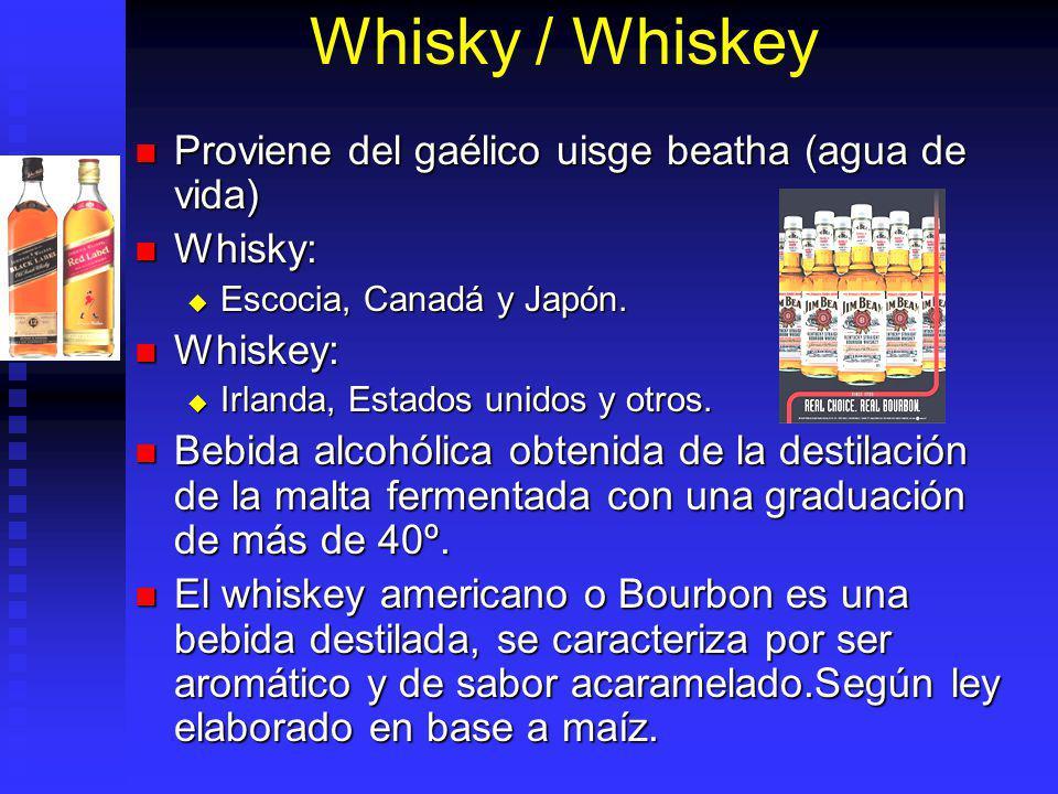 Whisky / Whiskey Proviene del gaélico uisge beatha (agua de vida)