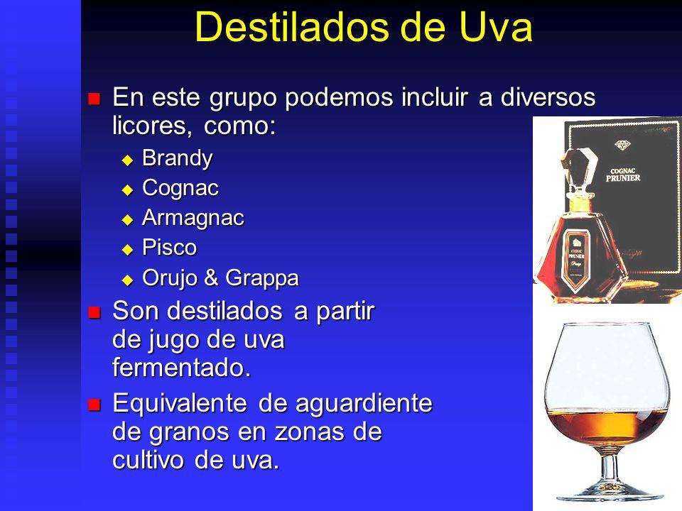Destilados de Uva En este grupo podemos incluir a diversos licores, como: Brandy. Cognac. Armagnac.