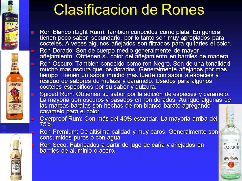 Clasificacion de Rones