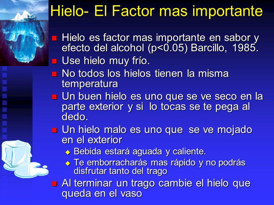 Hielo- El Factor mas importante