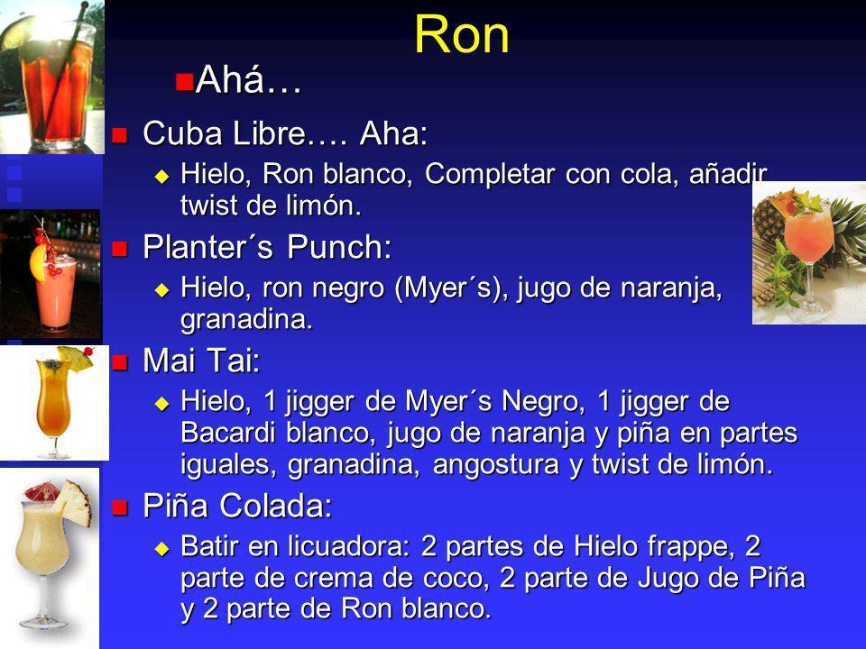 Ron Ahá… Cuba Libre…. Aha: Planter´s Punch: Mai Tai: Piña Colada: